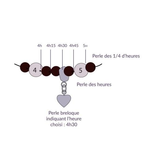 bbletchebracelet-allaitement-bb-letcheexplic